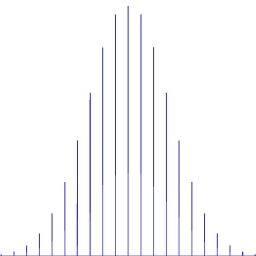 Cover of track binomial distribution by Inavon